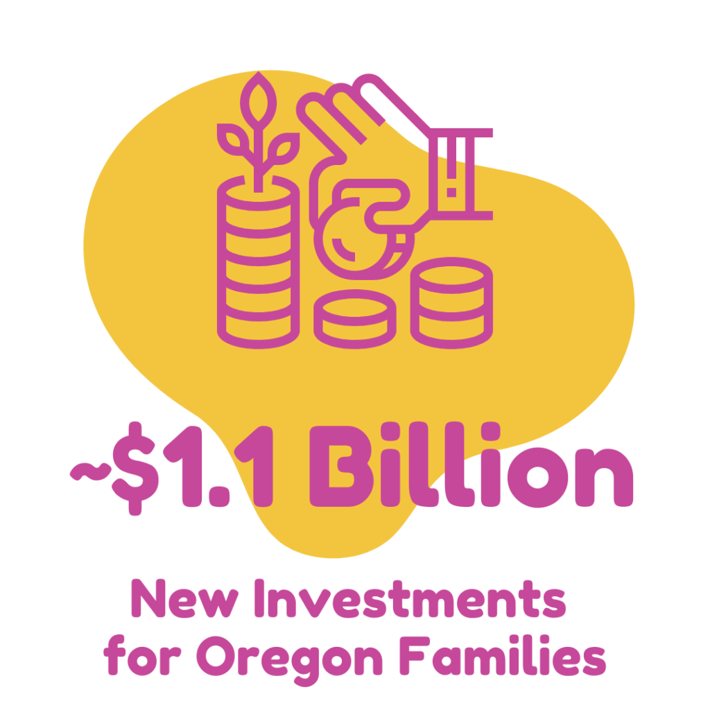 ~$1.1 Billon New Investments for Oregon's Families